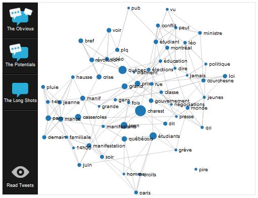 Crise étudiante - Carte lexicale des conversations en français, sur Twitter - Nexalogie