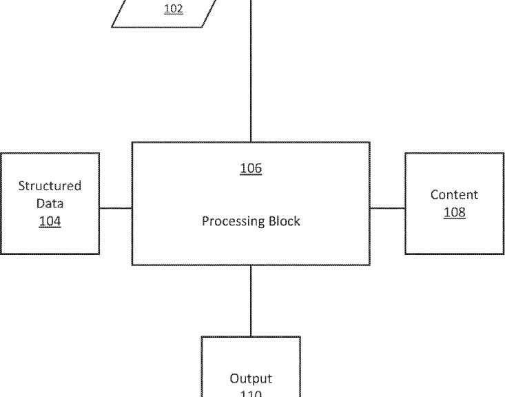 Diagramme illustrant la recherche augmentée, brevet déposé par Google en 2013.