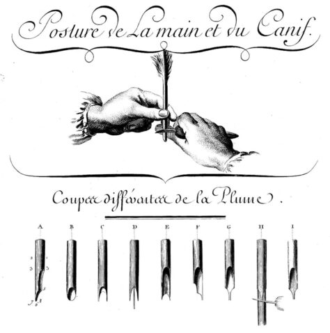 Planche dPlanche de l'Encyclopédie de Diderot et d'Alembert: taille de la plume pour l'écriture. Morburre, [CC BY-SA 3.0], Wikimedia Commonse l'Encyclopédie de Diderot et d'Alembert: Taille de la plume pour l'écriture.